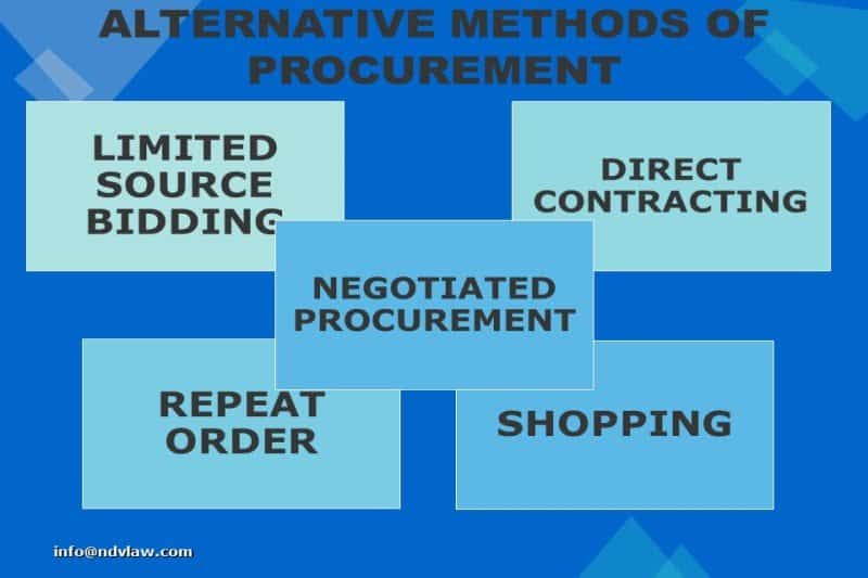 Exceptions to Public Bidding in Government Procurement